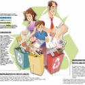 El nuevo reciclaje; ¿Sabe cómo separar su basura?